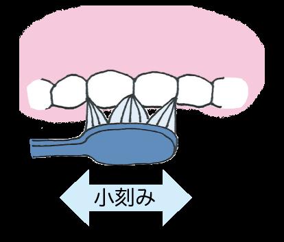 歯ブラシの動かし方