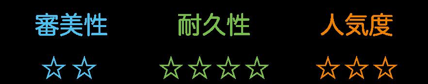e-maxの評価
